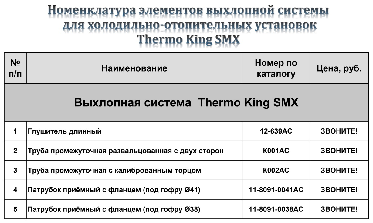 thermo king smx